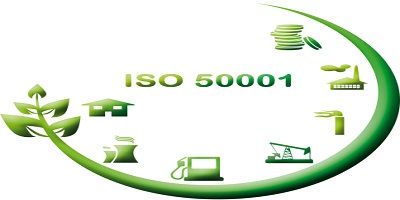 ISO 50001 Enerji Yönetimi Standartı