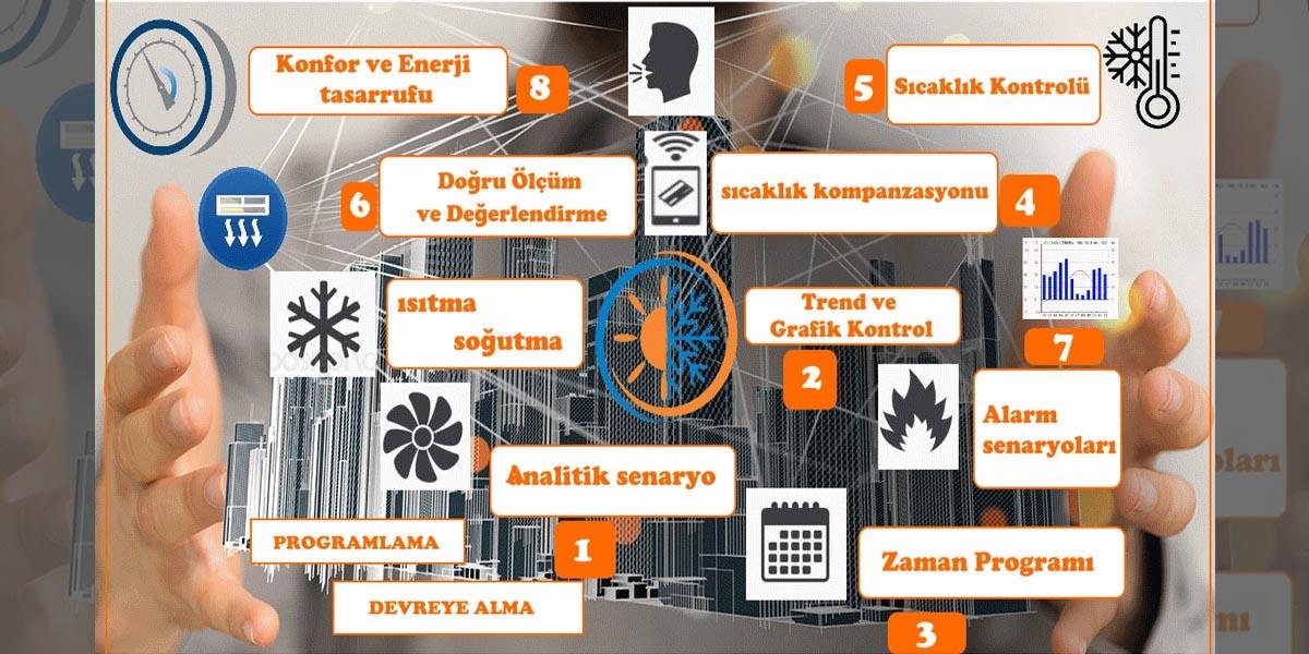 Enerji Yönetimi ve Otomasyon