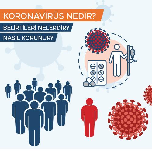 Koronavirüs Nedir? <br>Belirtileri nelerdir? <br> Nasıl korunulur?